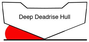 deep-deadrise-hull.jpg