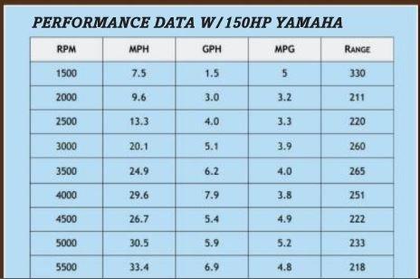 24 offshore performance.JPG