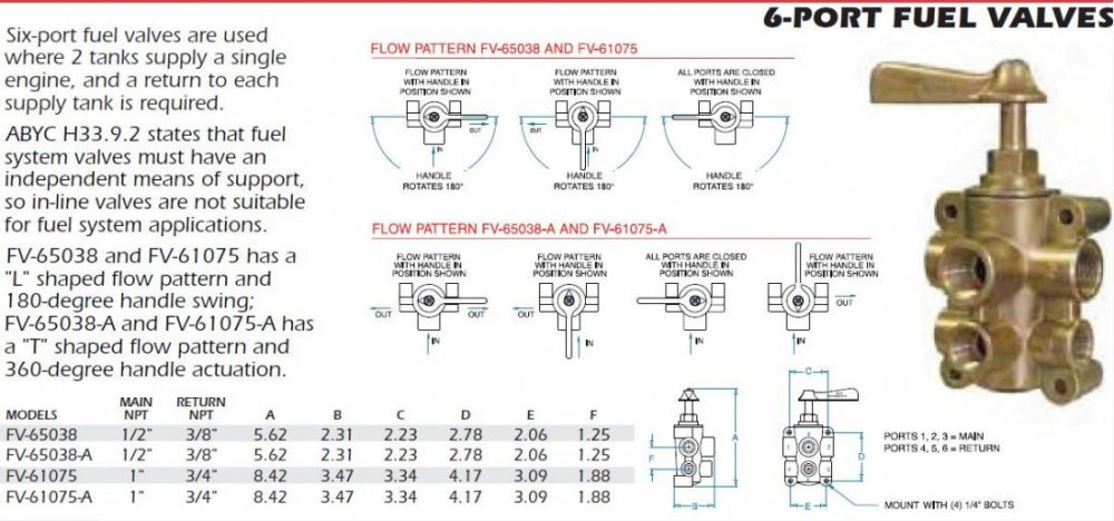 fuel valve.jpg