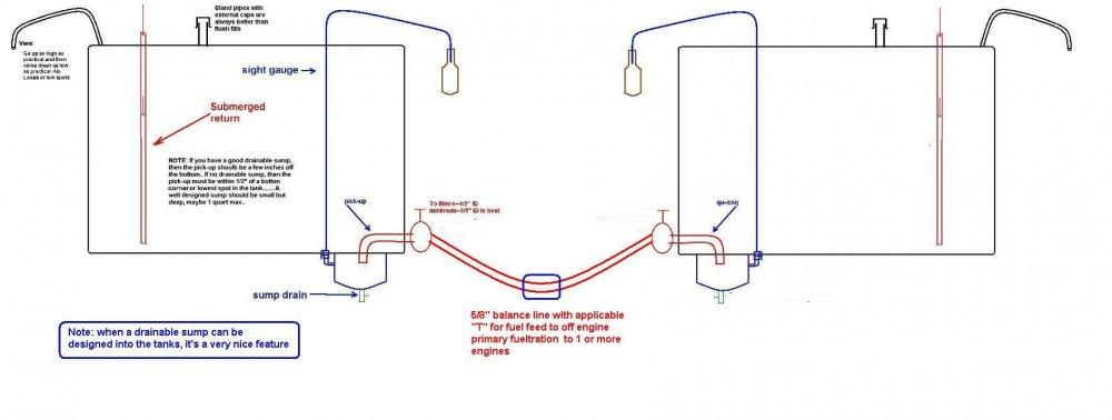 Fuel Tank Pick-up & Balance  Design.JPG