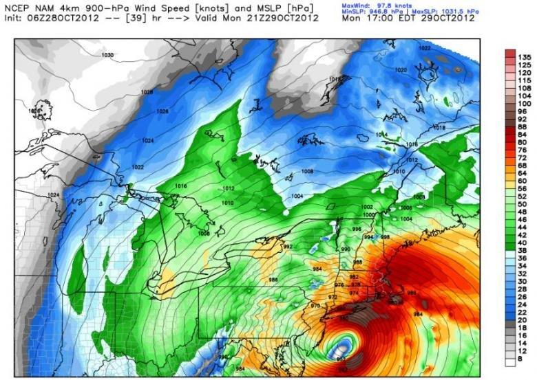 Sandy wind strength.jpg