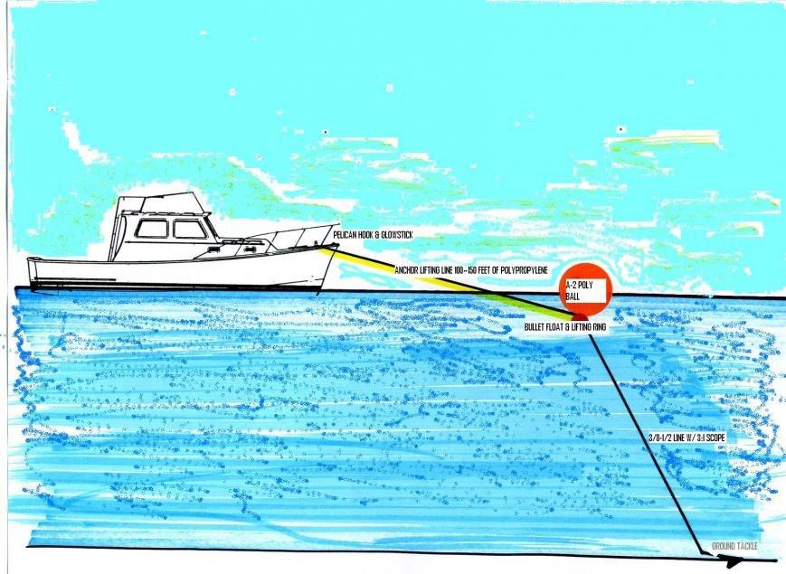 anchoring.jpg