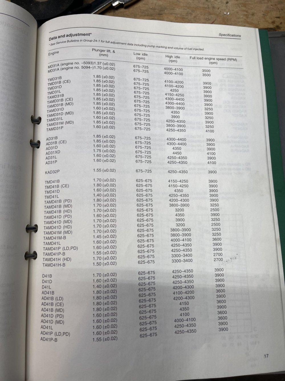 C126CBBB-602C-4A4E-94A1-B7C7C2063CFE.jpeg